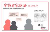Family Law in BC: Quick Reference Tool (Chinese(Traditional))