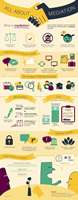 All About Mediation Infographic (Poster)(English)